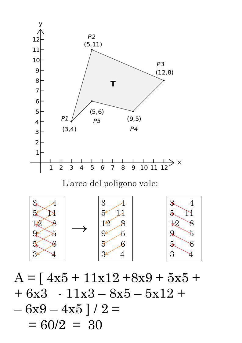 → A = [ 4x5 + 11x12 +8x9 + 5x5 + + 6x3 - 11x3 – 8x5 – 5x12 +